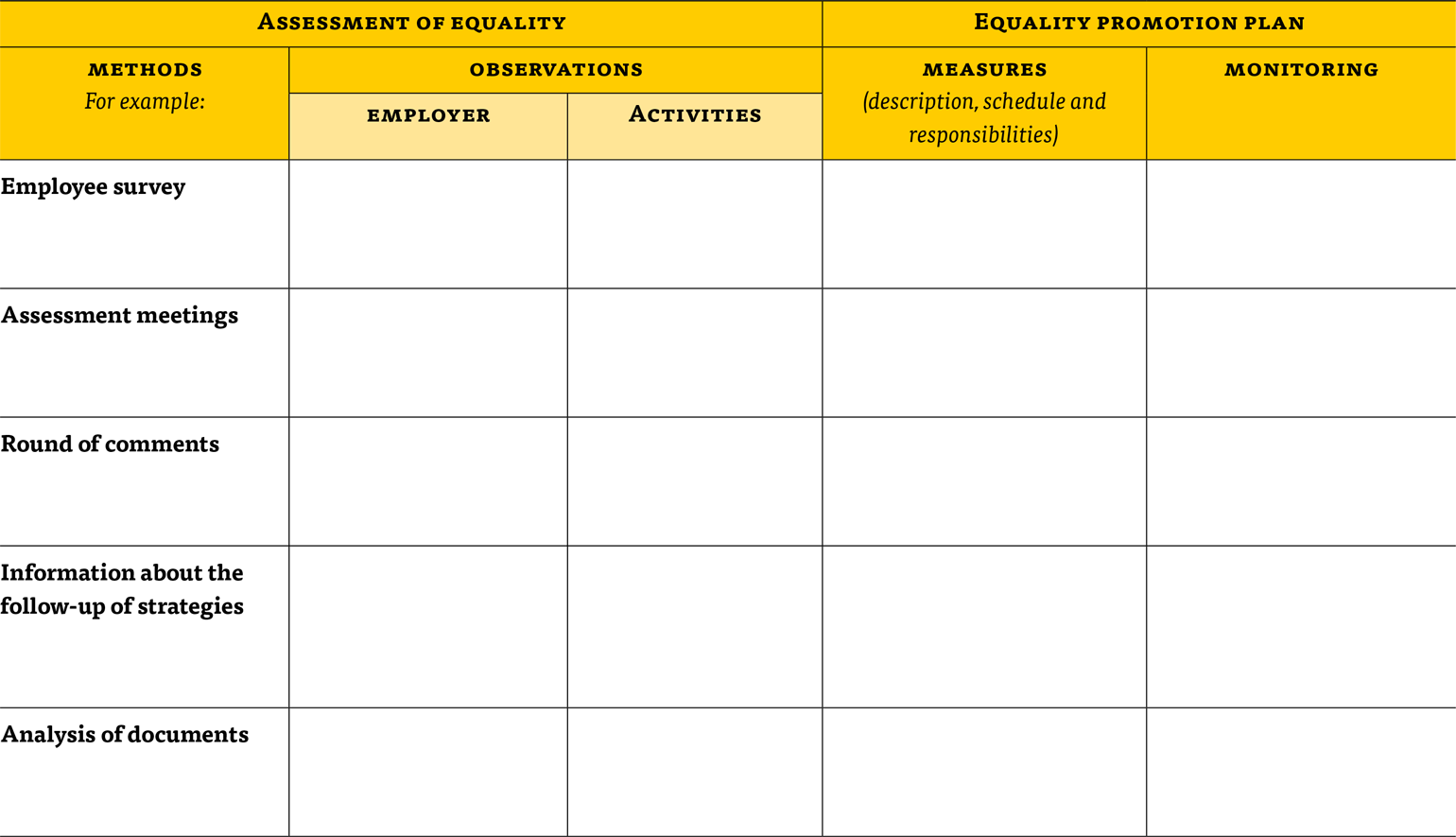 assessment-matrix